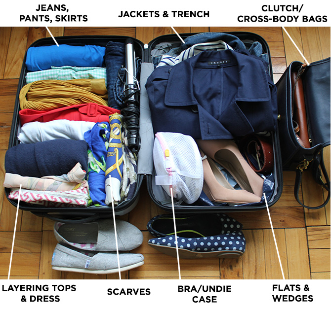 london packing